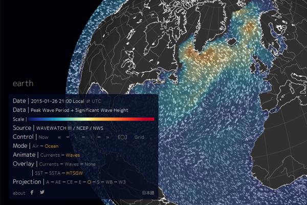 Earth Swell Model